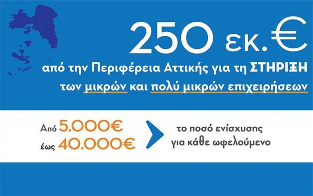 Αποτελέσματα αξιολόγησης των αιτήσεων χρηματοδότησης στη Δράση «Ενίσχυση ΠΜΜΕ Αττικής λόγω Covid19» των ΠΕΠ Αττικής
